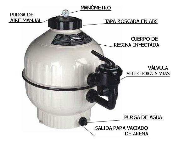 Instalaciones y venta filtro de arena cantabric d 900mm for Tapa depuradora piscina